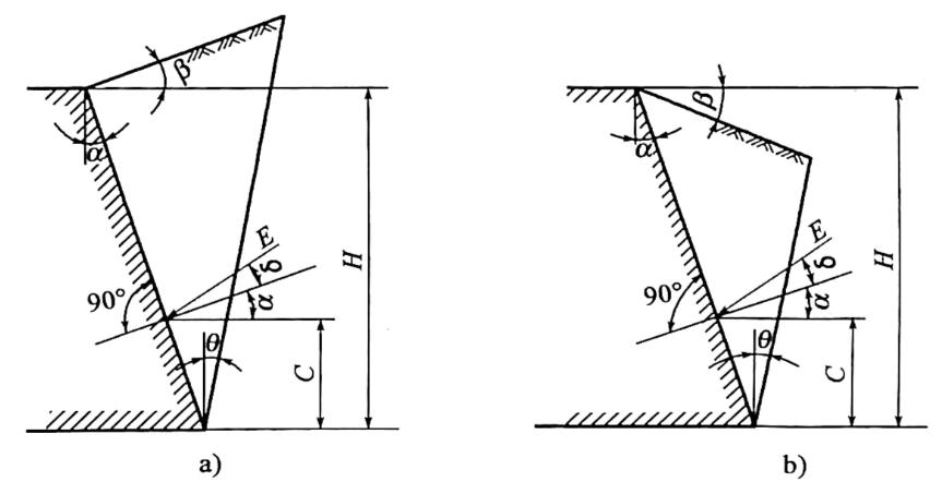 图1-6主动土压力图