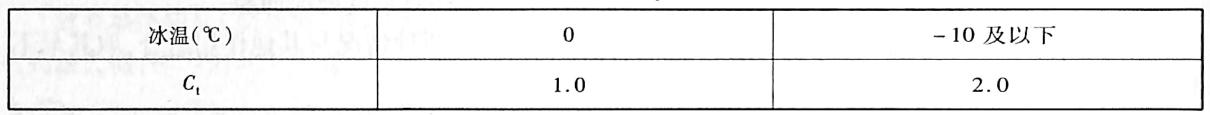 冰温系数C.表1-12