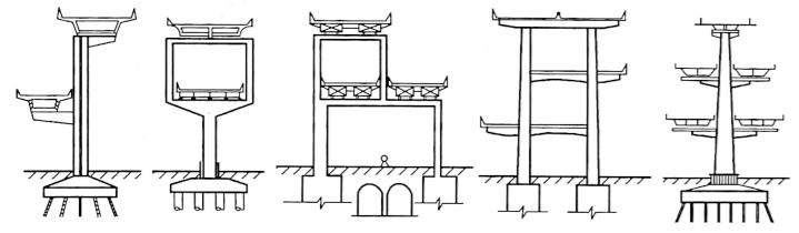 图2-26多层立体交叉桥墩布置图