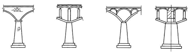图2-28拱桥重力式墩