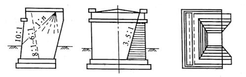 图2-32重力式U形桥台