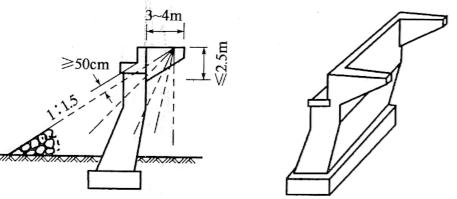a)实体后倾埋置式桥台
