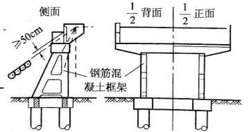c)框架埋置式桥台