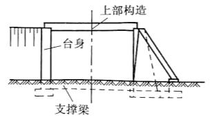 a)一字式轻型桥台