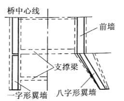 b)八字式轻型桥台