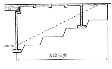 图2-39框架式组合桥台