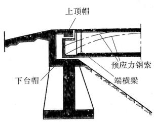 图2-41承拉桥台构造