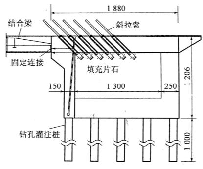 图2-43斜拉桥锚索拉拔桥台(尺寸单位:cm)