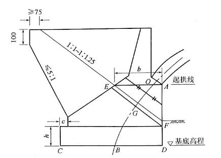 图2-57拱桥U形桥台作图法初拟尺寸示意图(尺寸单位:cm)