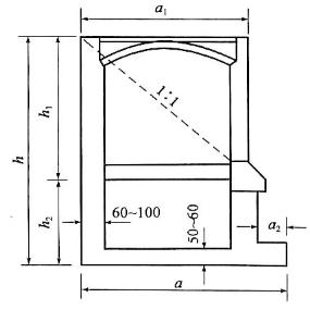 图2-58空腹式桥台尺寸拟定图(尺寸单位:cm)