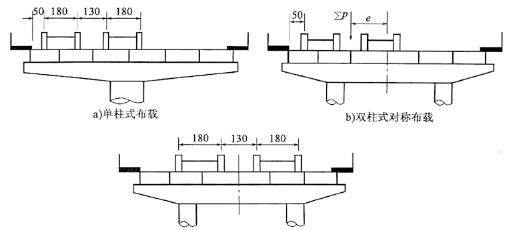 图2-60盖梁计算汽车横向布置(尺寸单位:cm)