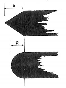 图2-62缩头墩支撑宽度示意图