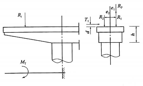图2-63益梁抗扭验算图示