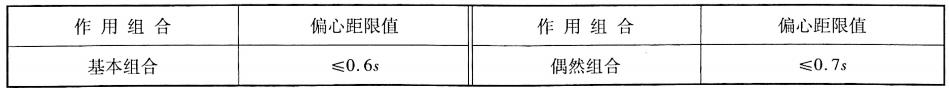 受压构件偏心距限值表2-6