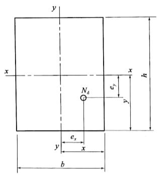 图2-65砌体构件偏心受压