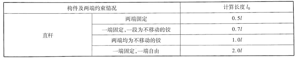 构件计算长度l。表2-8