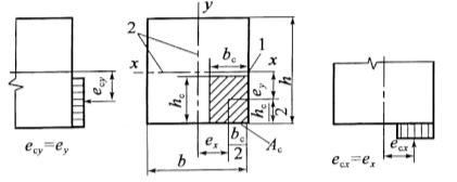 b)双向偏心受压