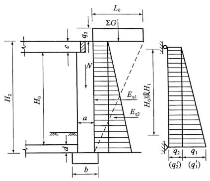 图2-68梁桥轻型桥台计算图示