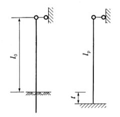 a)结构图示