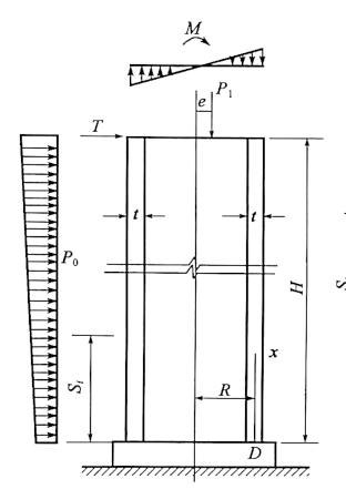 a)空心高墩构造图