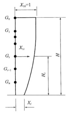 图2-79结构计算简图