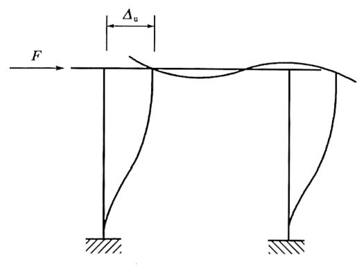 图2-82双柱墩的容许位移