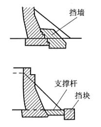 图2-91埋置式桥台加固