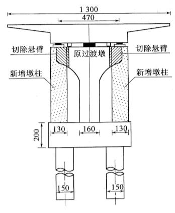 图2-93过渡墩改造布置图(尺寸单位:cm)