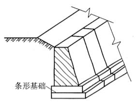 图3-2挡土墙下条形基础
