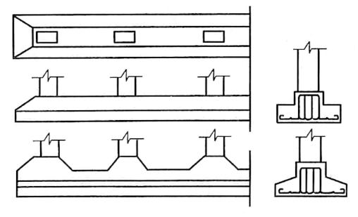 图3-3柱下条形基础
