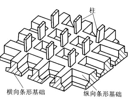图3-4十字交叉条形基础