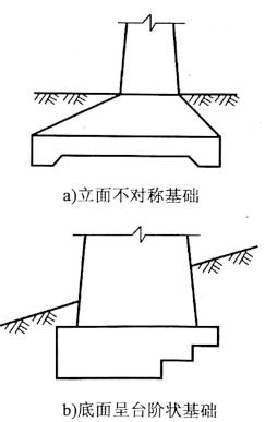 图3-8不对称基础形式