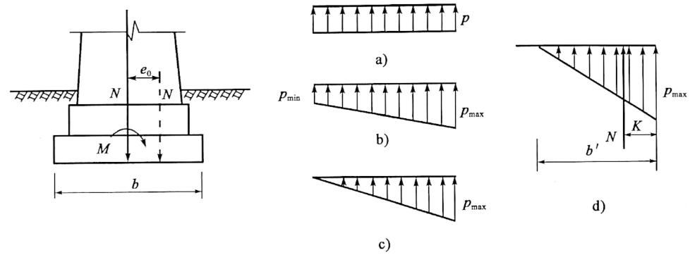 图3-9基底应力计算图示