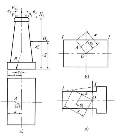 图3-12基础抗倾覆稳定计算示意图