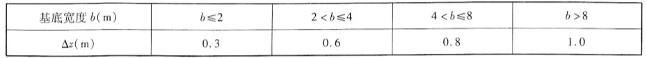 Az值表3-10