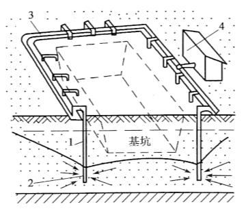 图3-21轻型井点法井点系统布置图