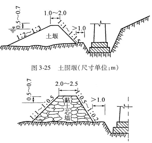 图3-26土袋围堰(尺寸单位:m)