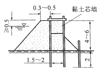图3-28双层木板桩围堰(尺寸单位:m)