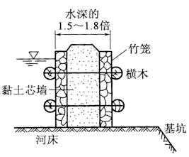 图3-29竹(木)笼围堰