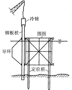 图3-30围图法插打钢板桩