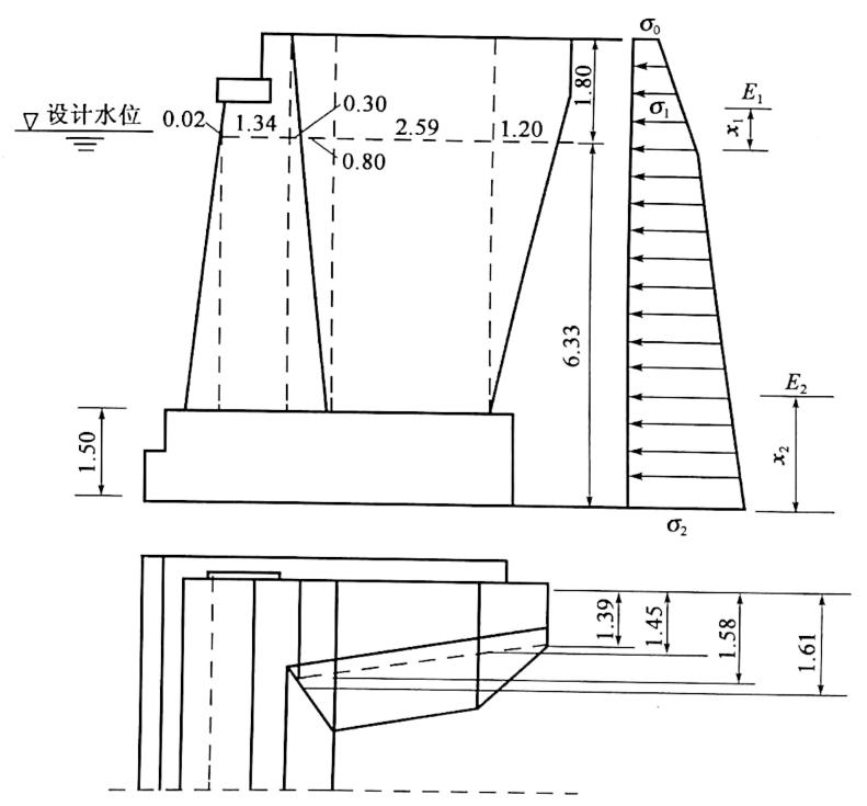 图3-41设计水位处台身尺寸与土压力