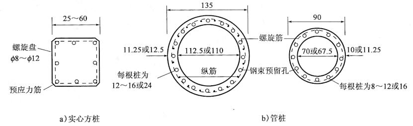 图4-11预应力混凝土桩(尺寸单位:cm)