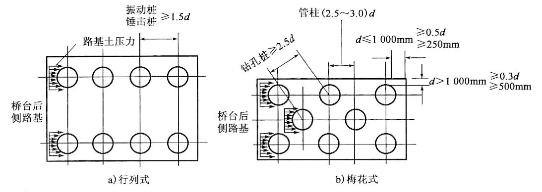 图4-14基桩布置示意图