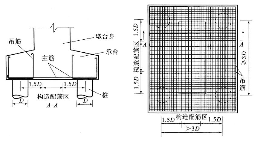 图4-16承台布筋图