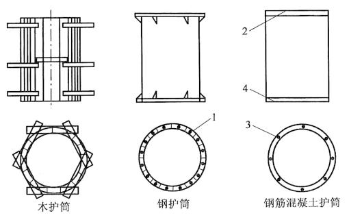 图4-18护筒示意图