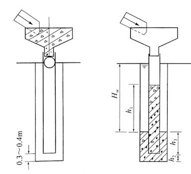 图4-27首批混凝土数量计算