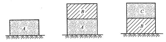 图4-33预制桩壳顺序