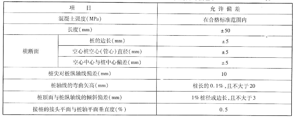 预制钢筋混凝土桩和预应力混凝土桩的允许偏差表表4-7