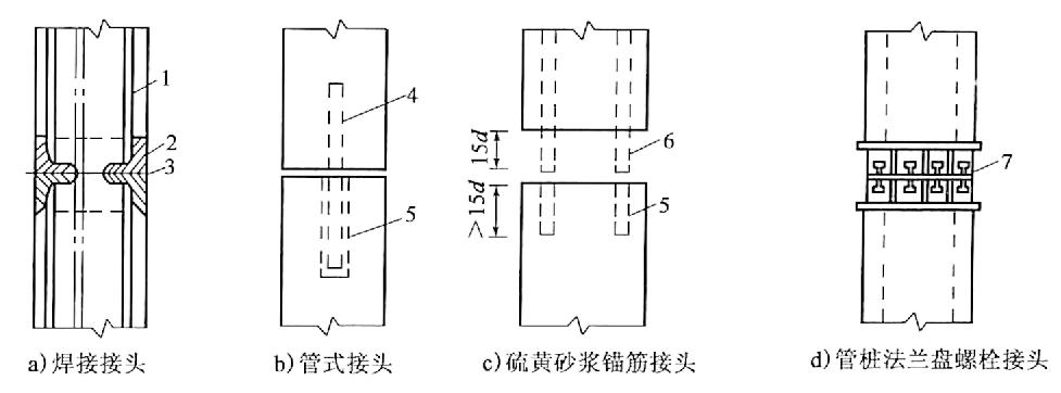 图4-35桩的接头形式