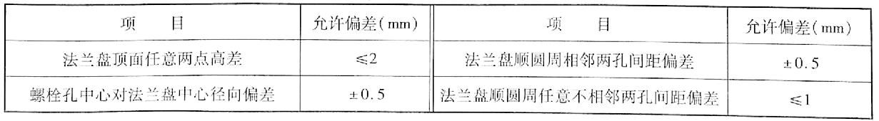 法兰盘的允许偏差表表4-8